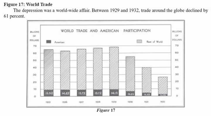 us_world_trade_participation_feb08